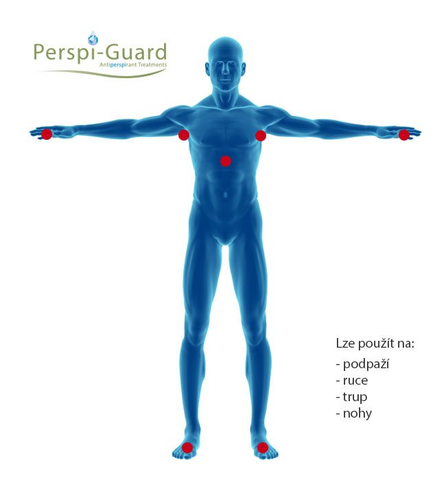 perpsi-guard-body